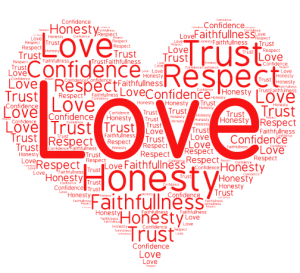 Honesty-Respect-And-Love
